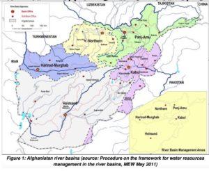 Afghanistan water د افغانستان اوبه